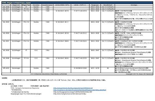 CIWL_Hotel-KOYO-SN.jpg