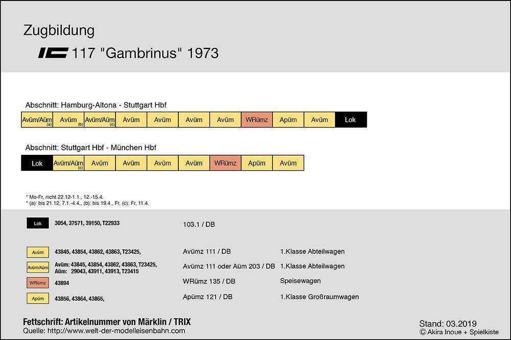 zb_IC_117_Gambrinus_73_1000.png