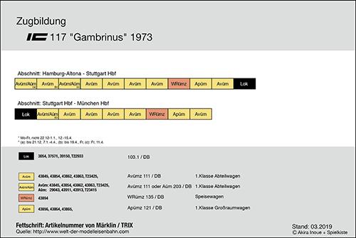 zb_IC_117_Gambrinus_73_500.png